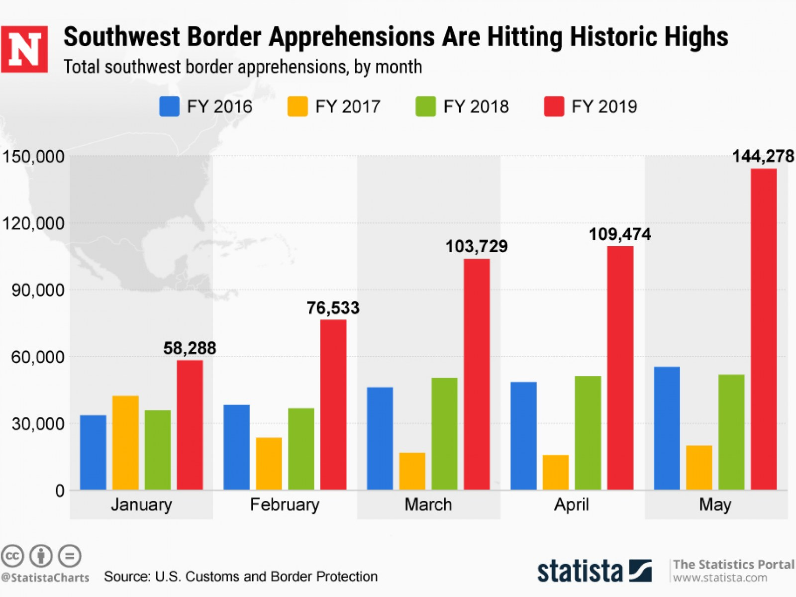 DHS Sees More Than 20 Percent Decline In Apprehensions At