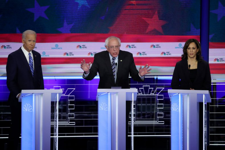 Biden, Harris, Sanders Poll