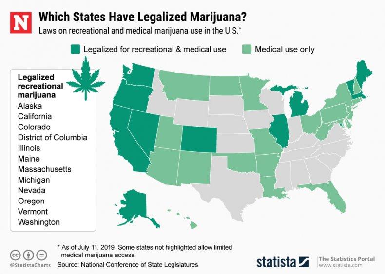 Marijuana weed legalization states Statista
