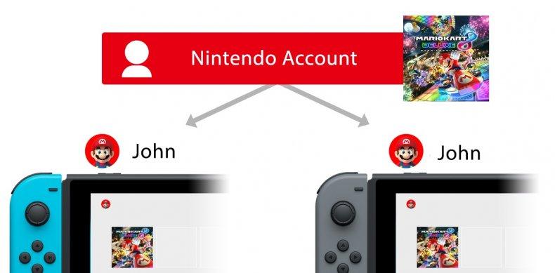 nintendo switch lite downloads cloud save game