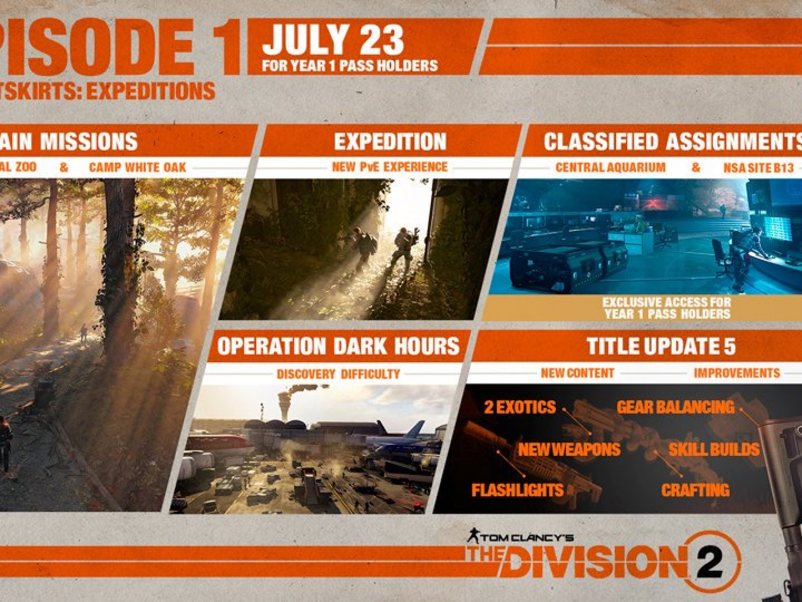 Division 2' Update 1 10 Adds Title Update 5 DLC & Exotic