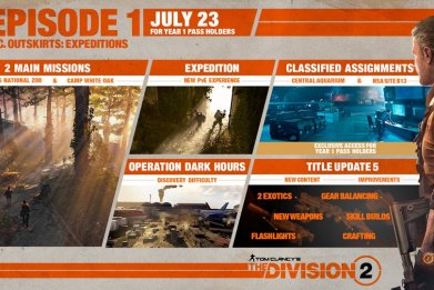 division 2 dlc 1 roadmap