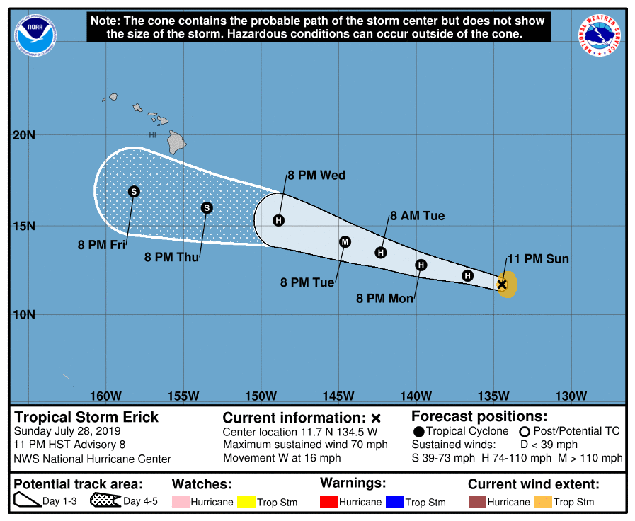 Tropical Storm Erick Latest Path Map, Forecast for Hawaii as ...
