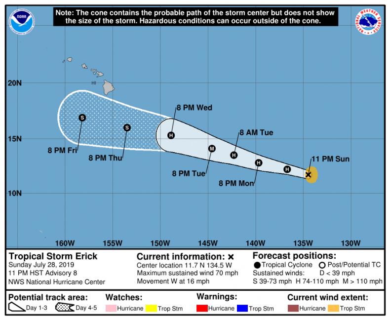 Storm Erick Path Map