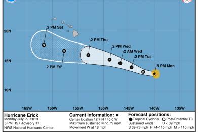 Hurricane Erick Latest Path Map