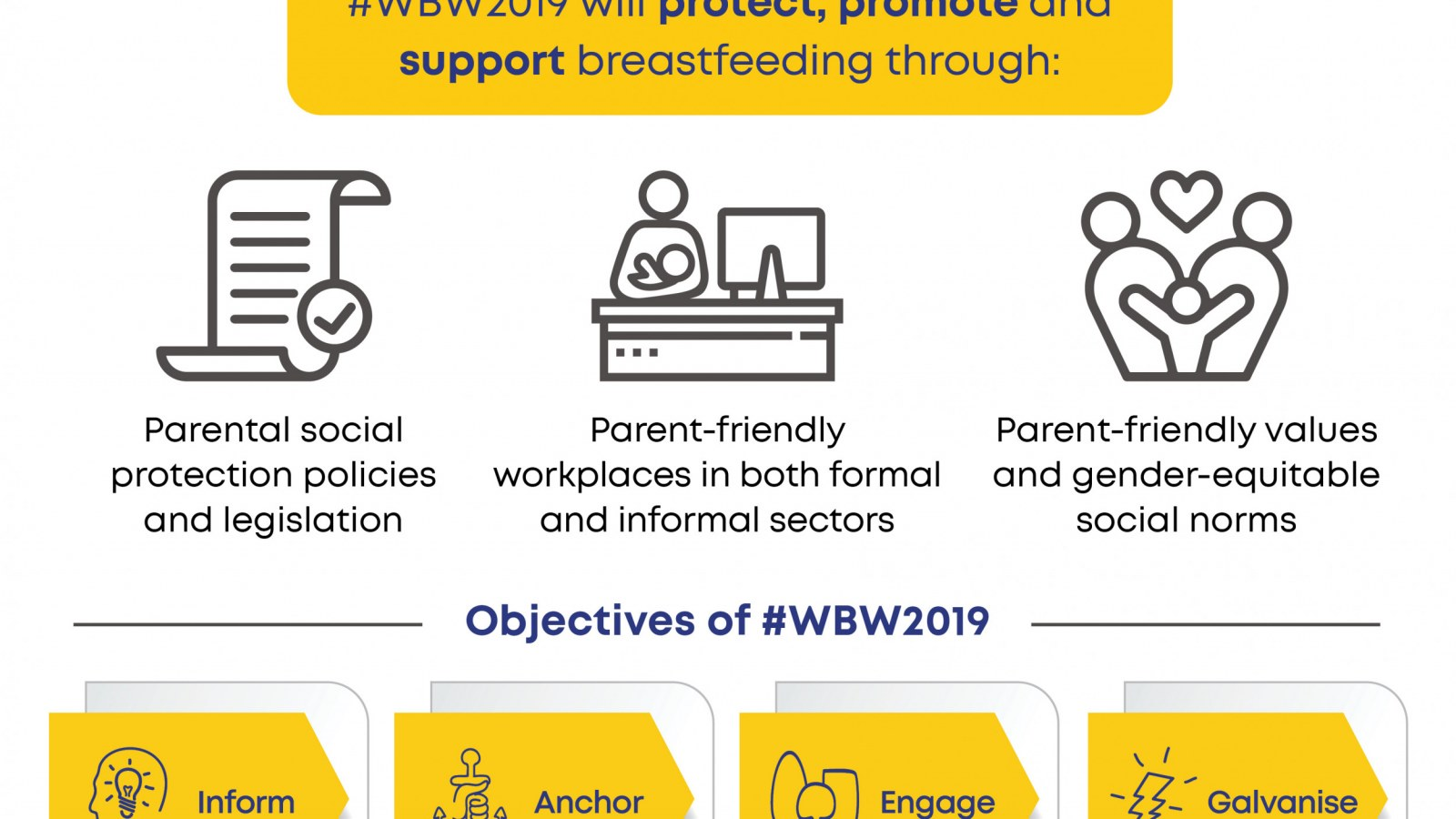 World Breastfeeding Week 2019 Can Moms Have Wine Claritin And