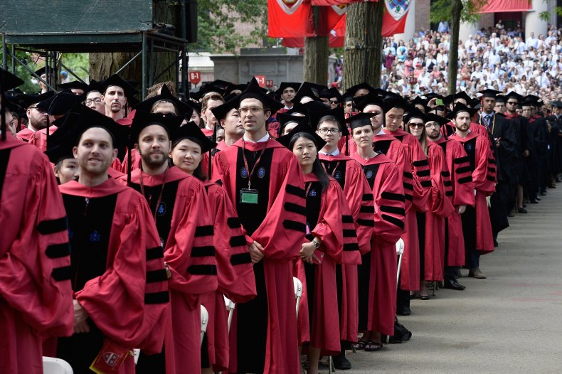 harvard university wealthy alumni net worth