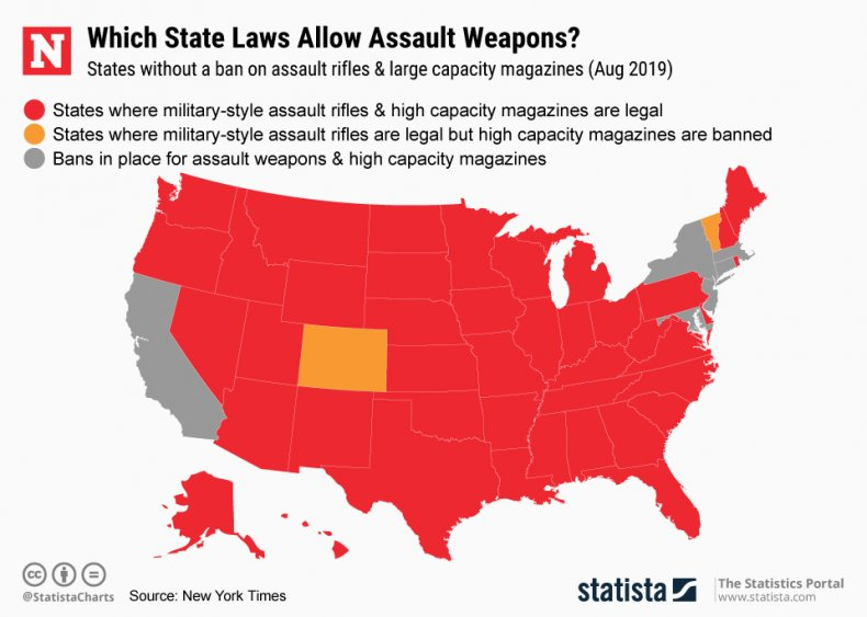 Assault Rifles Magazines States Bans Guns Statista