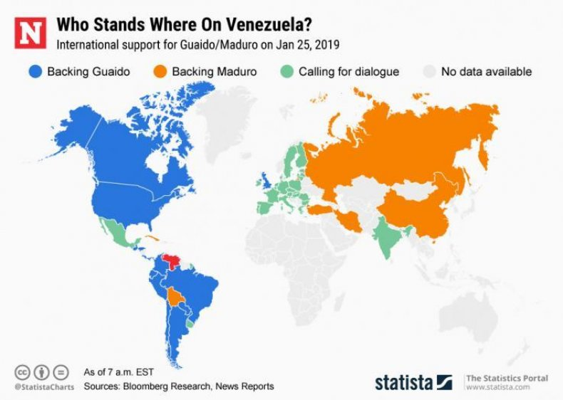 venezuela maduro guaido world support