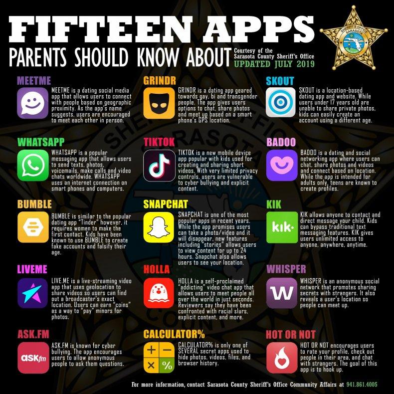 15 Dangerous Apps for Kids