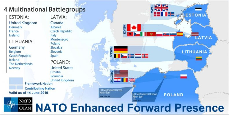 nato battlegroups europe june 2019
