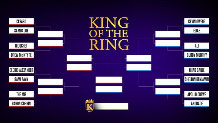 wwe king of the ring brackets