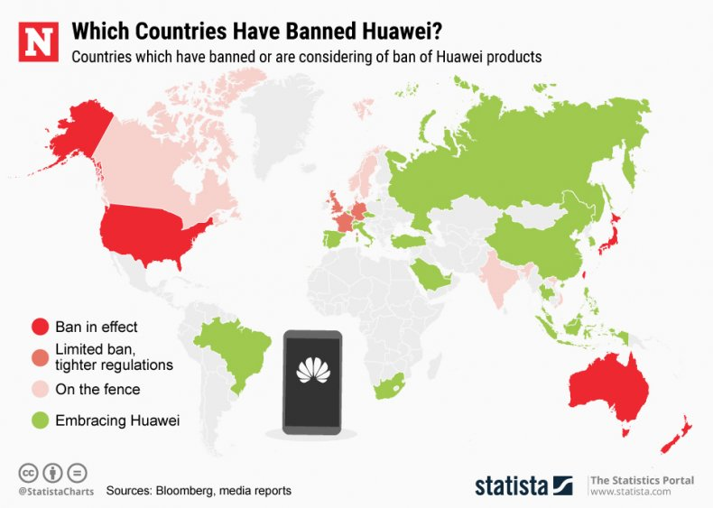 Huawei Ban Countries Statista