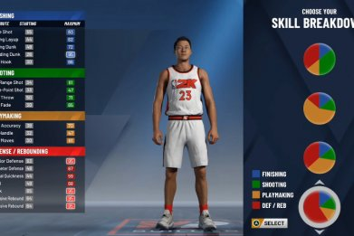 nba 2k20 center build pies