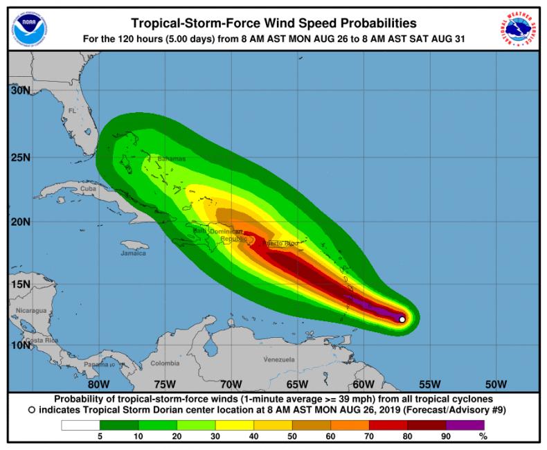 tropical storm dorian forecast path