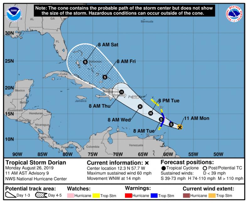 tropical storm hurricane dorian puerto rico