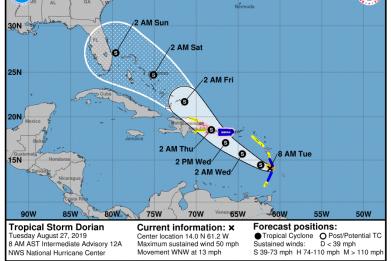 tropical storm dorian forecast path florida