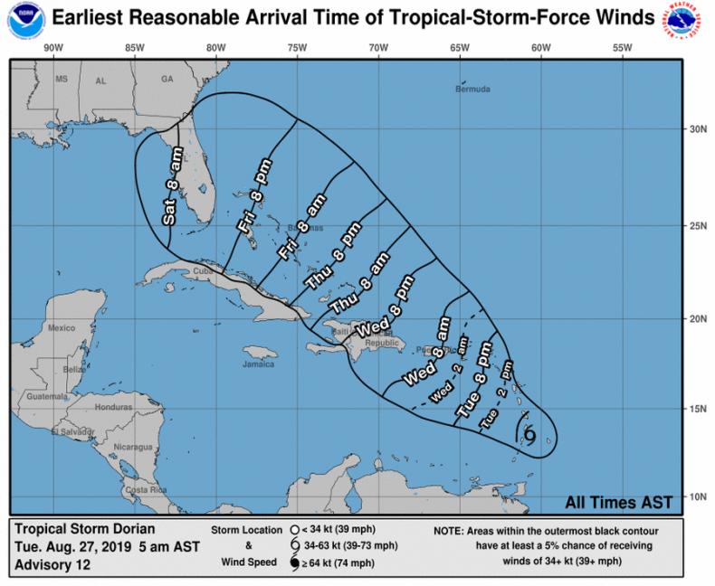 florida tropical storm dorian path forecast