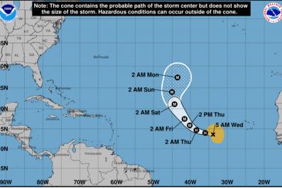 Hurricane Lorenzo Projection 9/25/2019