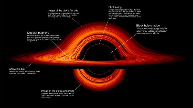 black hole visualization