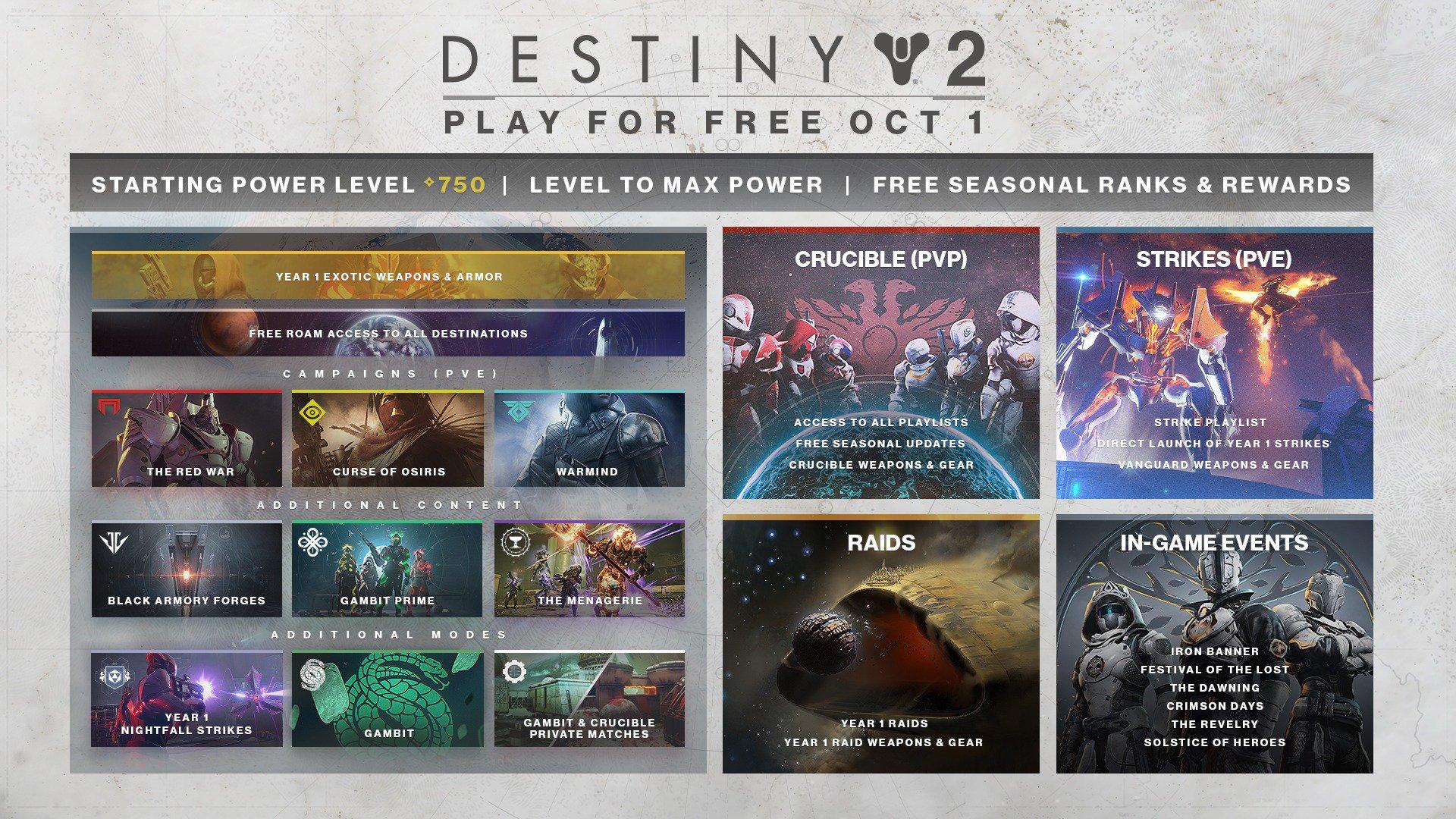how to get destiny 2 dlc for free pc