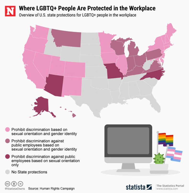 LGBTQ state protections law statista