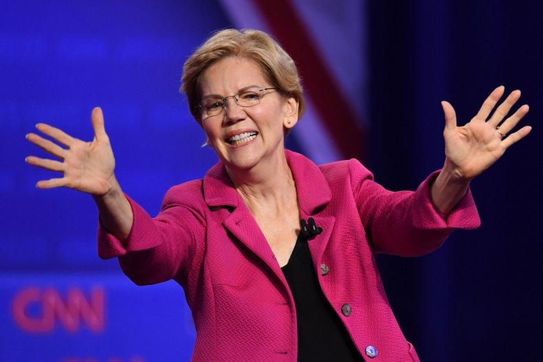 Elizabeth Warren 2020 Bernie Sanders polling