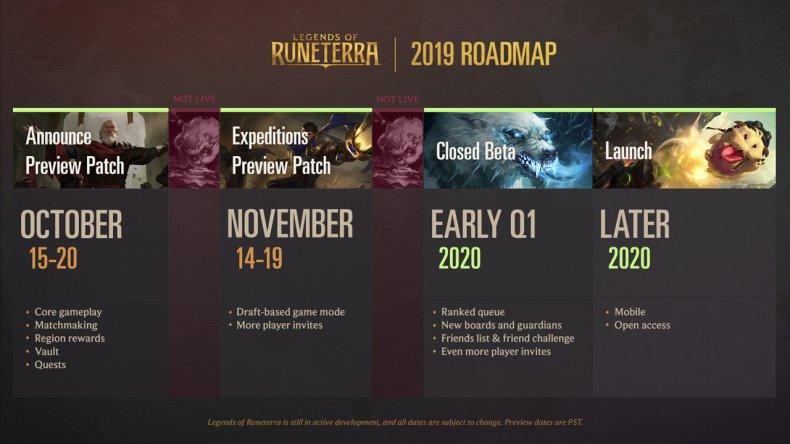 league of legends of runeterra consoles