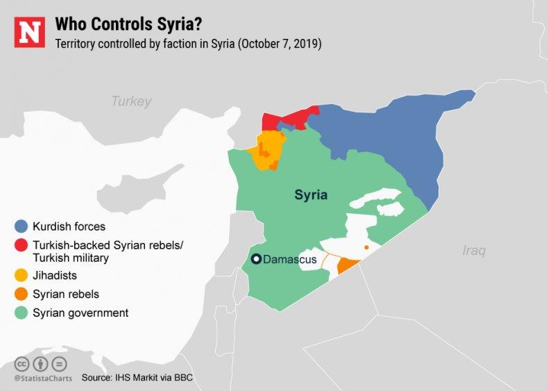 syria war territory control map