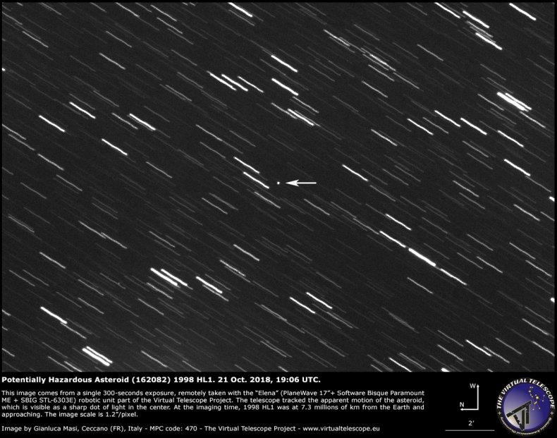 asteroid, 162082 (1998 HL1)