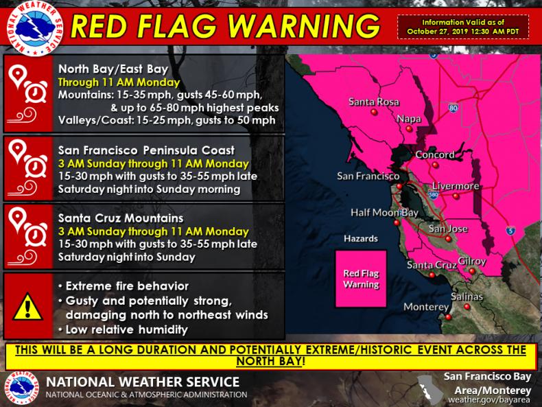 Red Flag Warning California 10-27-19