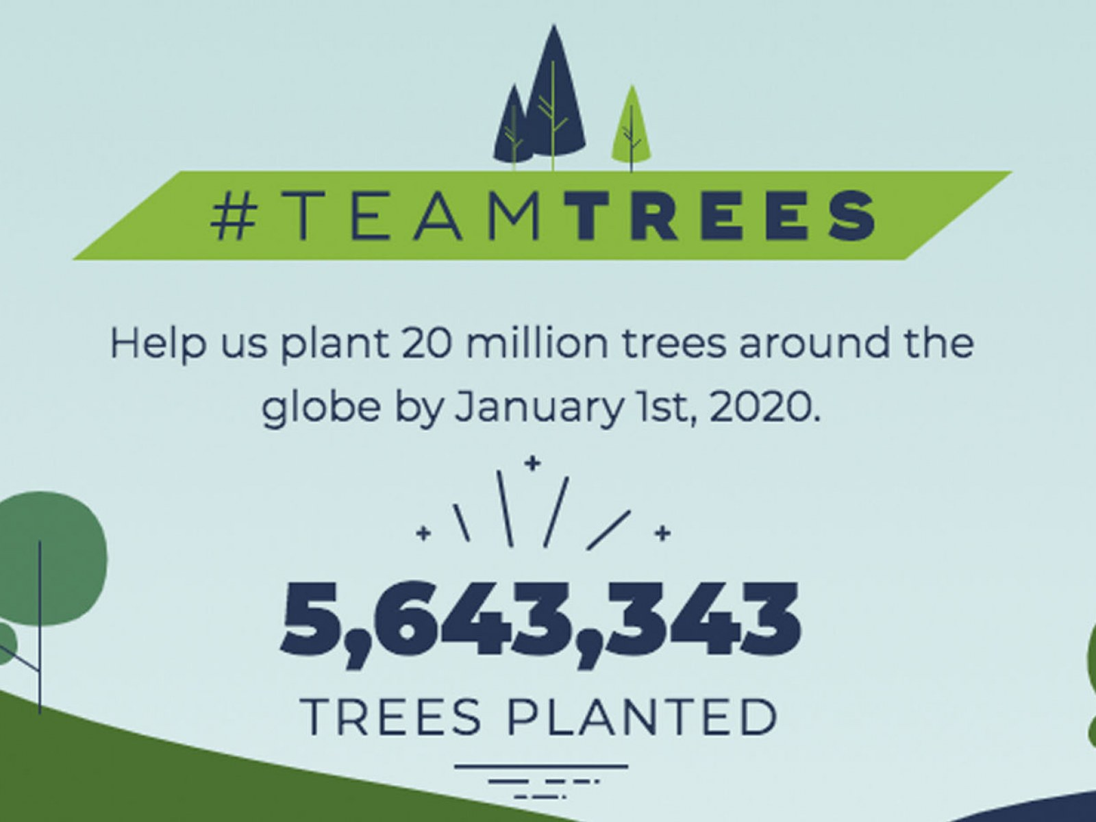 Youtubers Come Together To Fundraise For Team Trees To Help