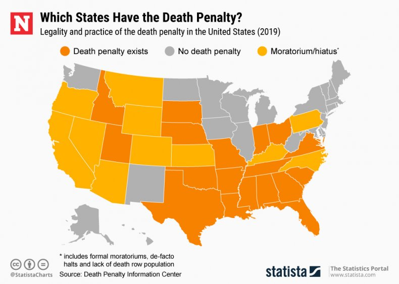Death penalty U.S. states statista