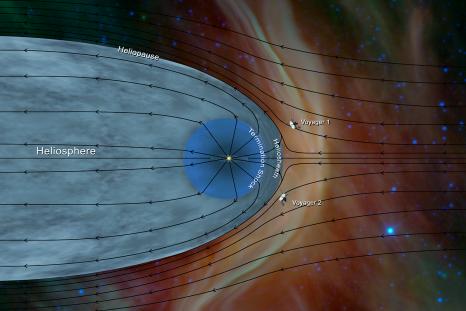 heliosphere voyager 2