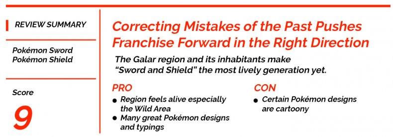 pokemon sword shield review card