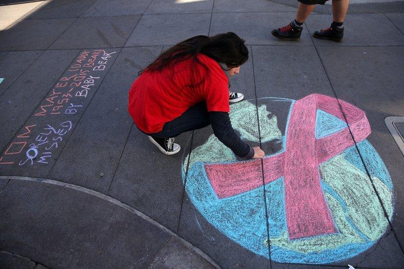 World AIDS Days