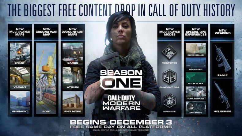 Call Of Duty Modern Warfare Battle Pass Price How To Unlock 100 Tiers For Season 1