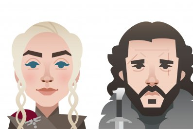twitter game of thrones