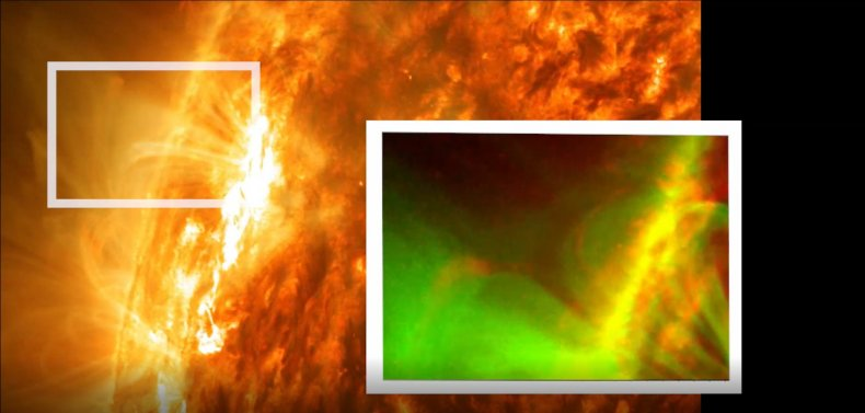 the sun, forced magnetic reconnection