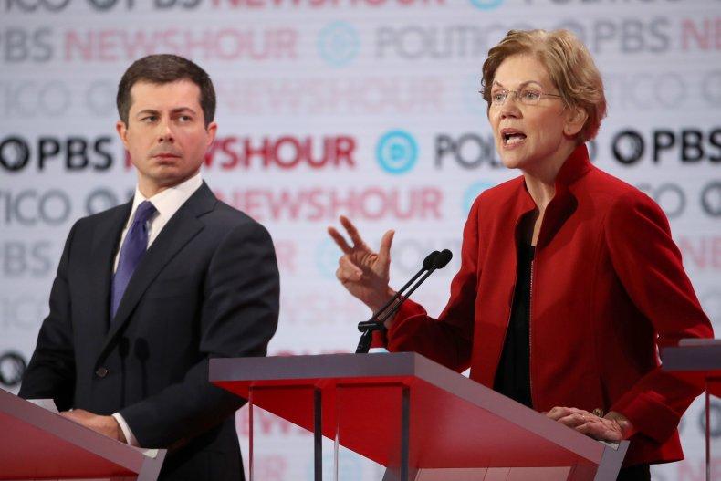 Warren and Buttigieg