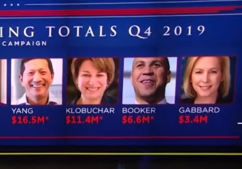 cnbc andrew yang wrong picture