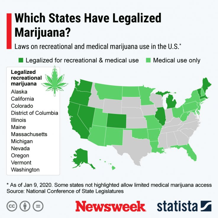 marijuana legalization statista