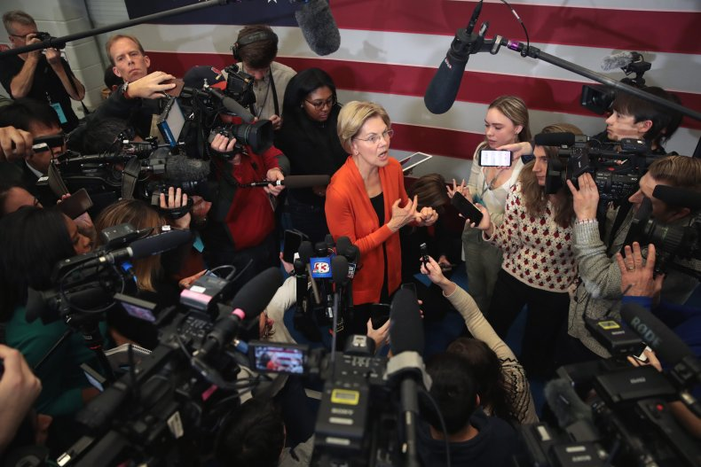Elizabeth Warren 2020 Presidential candidate