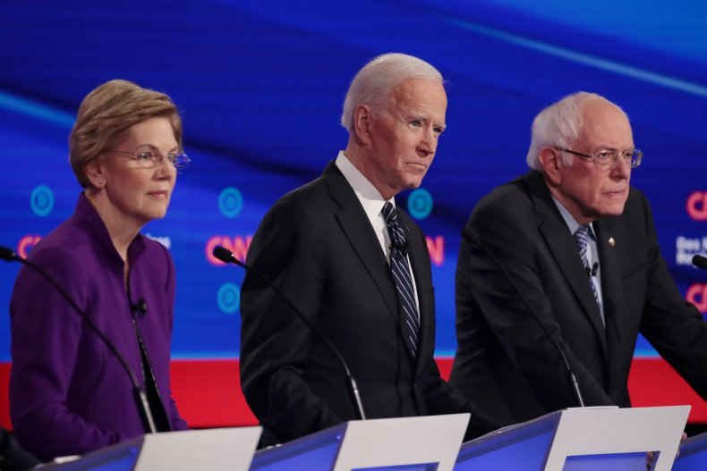 Bernie Sanders poll 2020 Biden Warren election