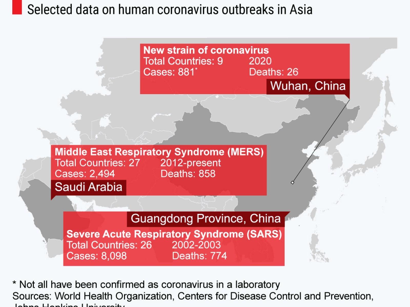 who coronavirus data