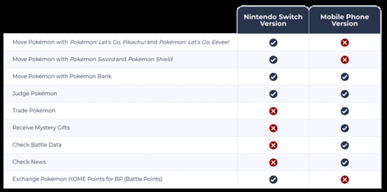 pokemon home mobile vs switch