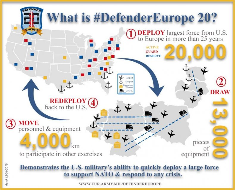 defender, europe, us, military, deployment, 2020