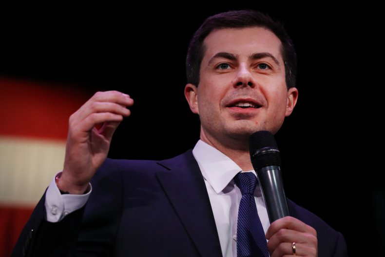 Pete Buttigieg 2020 Democratic Party poll emerson