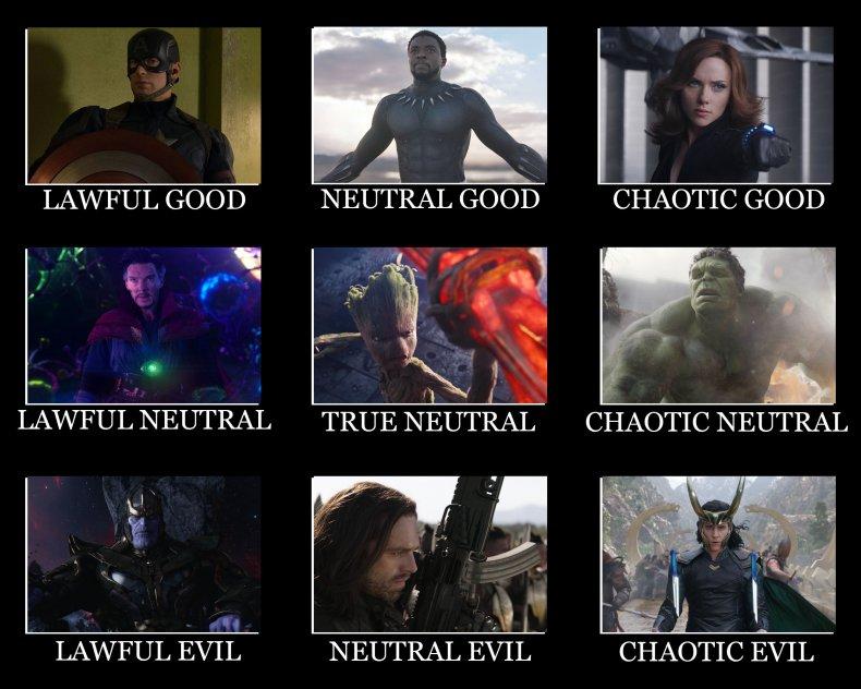 marvel-mcu-avengers-alignment