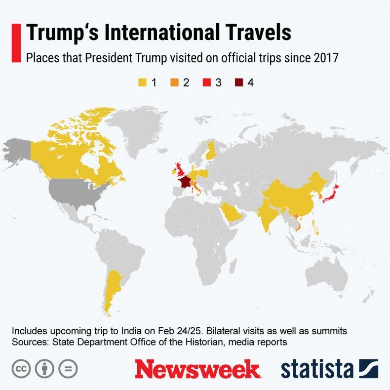 Trump Trael